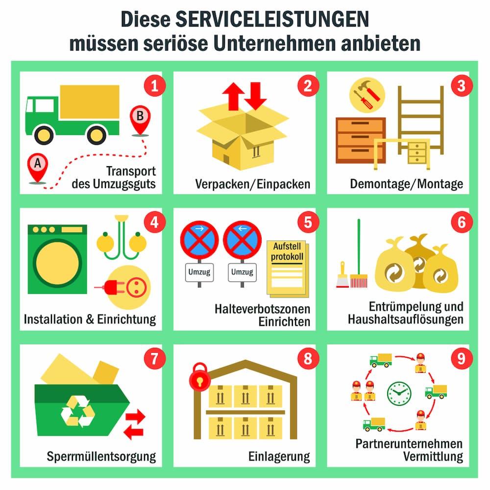 Seriäse Umzugsunternehmen: Diese Dienstleistungen sollten dazugehören