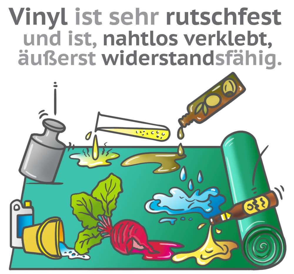 Vinylboden ist rutschfest und wiederstandsfähig