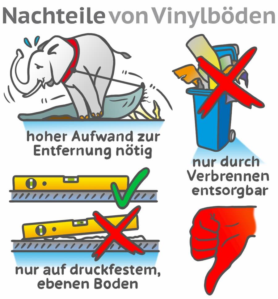 Nachteile von Vinylböden