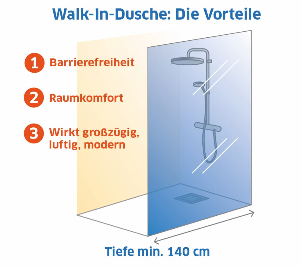 Walk-In-Dusche: Die Vorteile