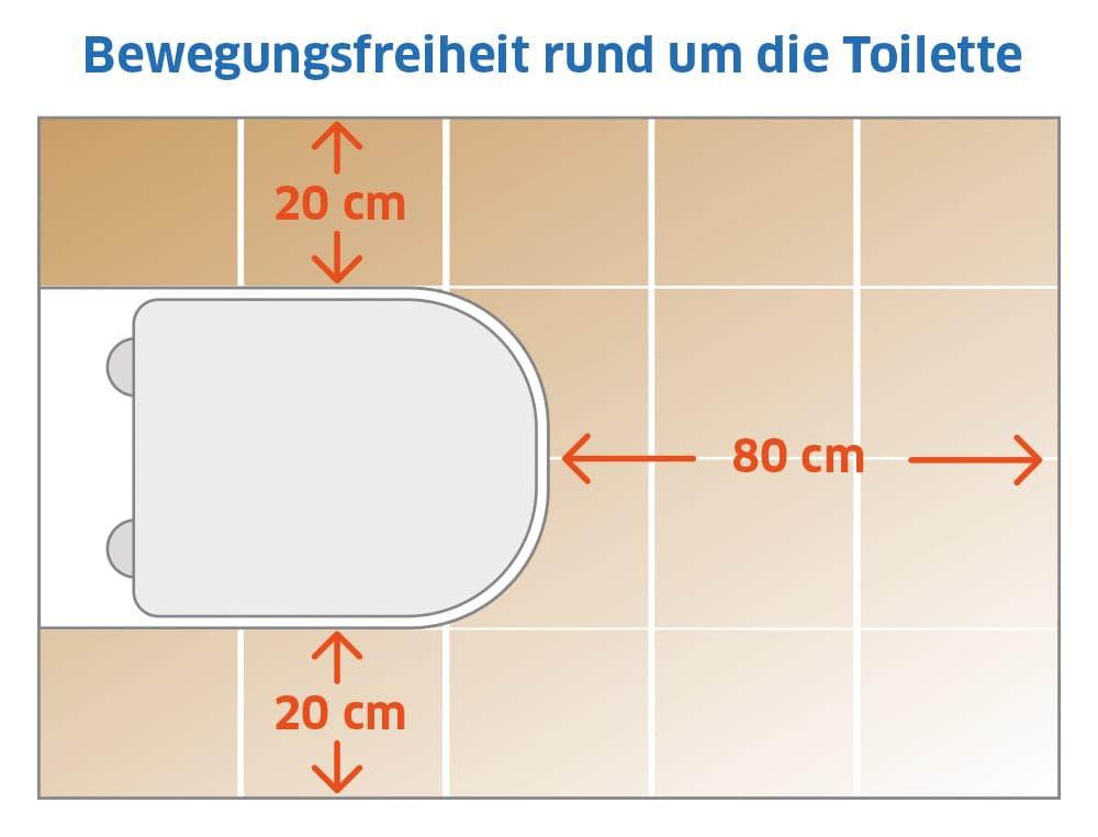 Bewegungsfreiheit rund um die Toilette