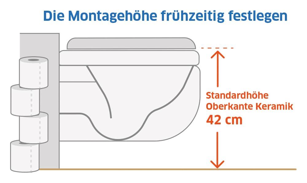 Wand WC einbauen: Die richtige Montagehöhe