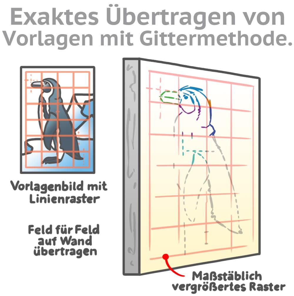 Exaktes Übertragen der Vorlage mit der Gittermethode