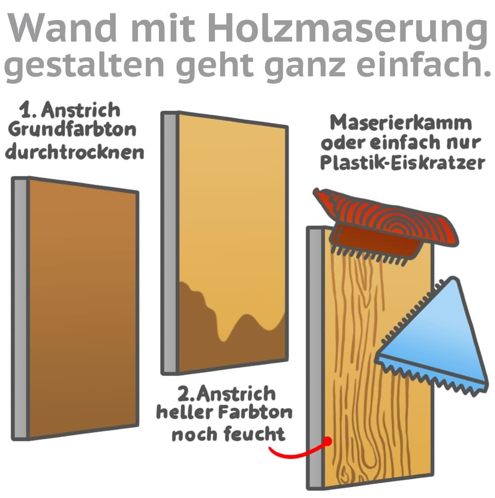 Wand mit Holzmaserung gestalten