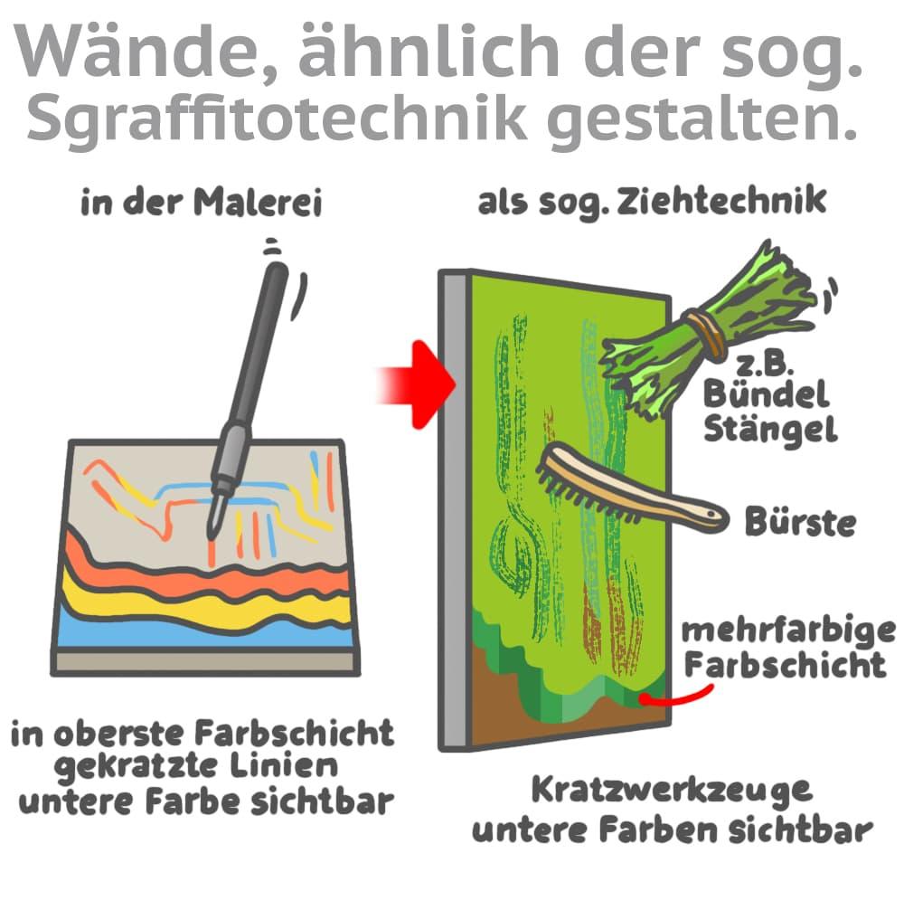 Wände mit der Sgraffito Technik gestalten