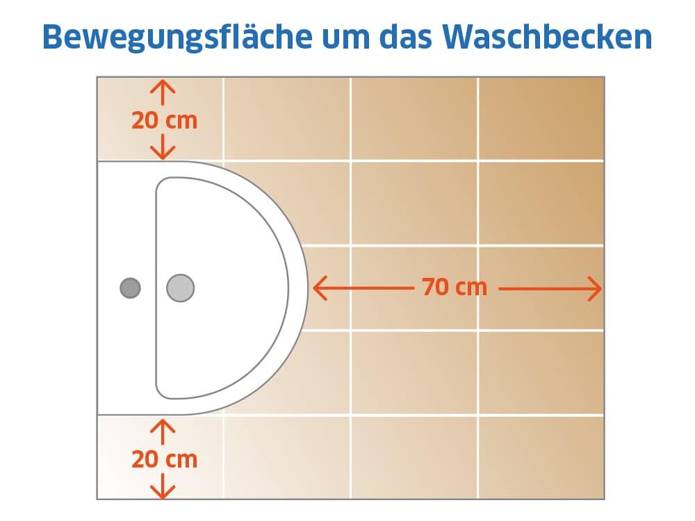 Bewegungsfläche rund um das Waschbecken