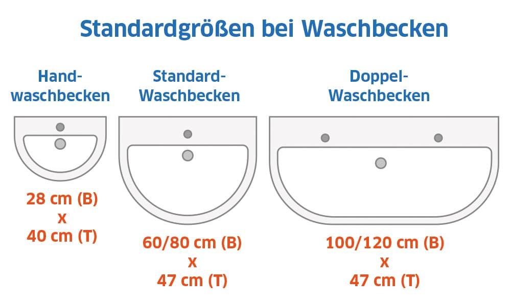 Standardgrößen bei Waschbecken