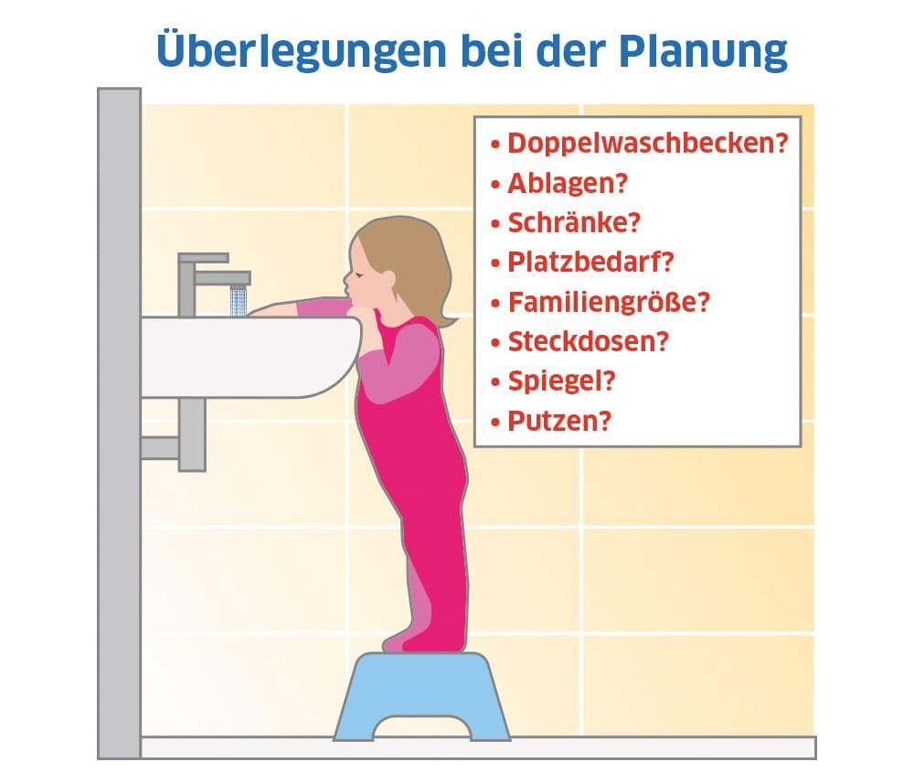 Waschtisch: Wichtige Überlegungen bei der Planung