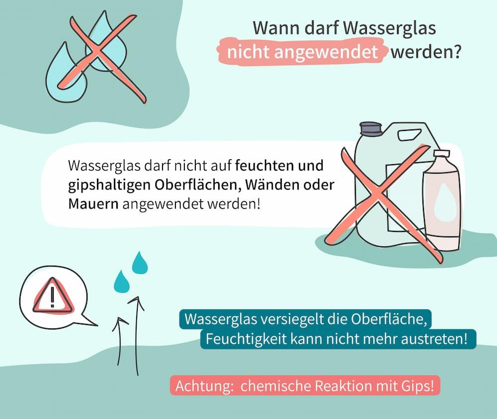 Wann darf Wasserglas nicht angewendet werden?