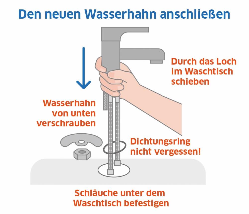 Den neuen Wasserhahn anschließen