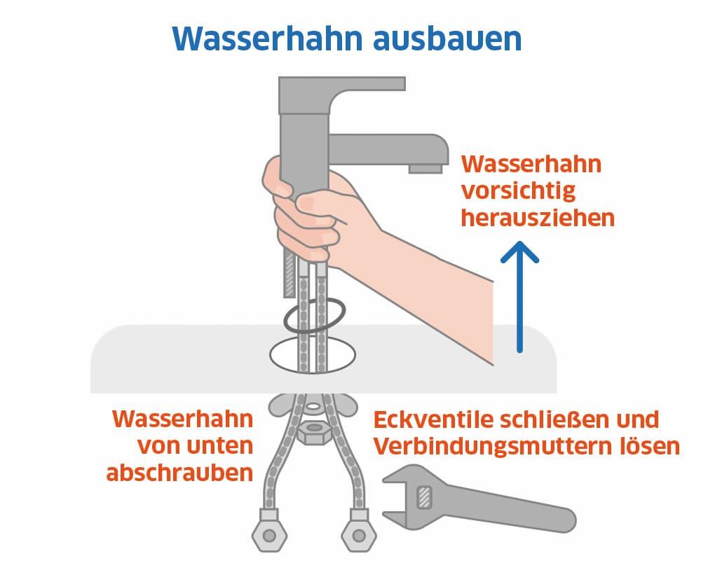 Wasserhahn ausbauen: So gehts