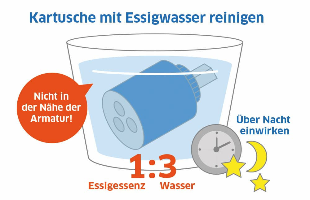 Kartusche mit Essigwasser reinigen