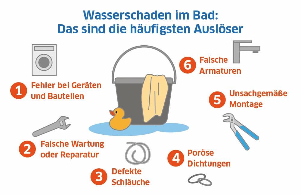 Wasserschaden im Bad: Das sind die häufigsten Ursachen