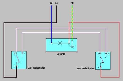 Elektroinstallation: Schalter und Steckdosen