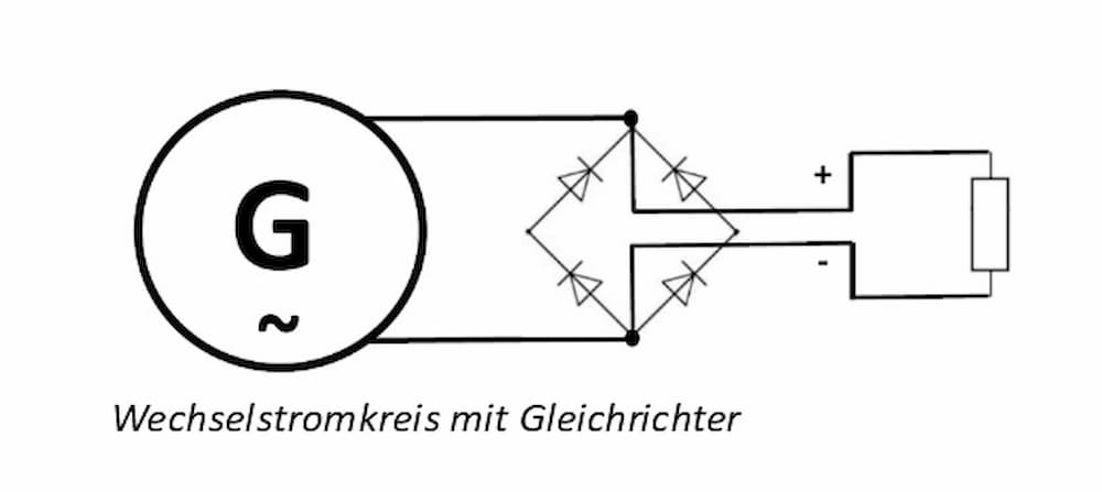 Wechselstromkreis mit Gleichrichter