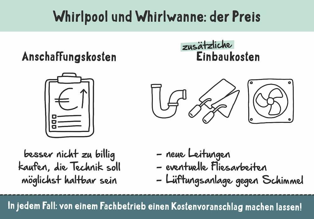 Whirlpool und Whirlwanne: Preise und Kosten