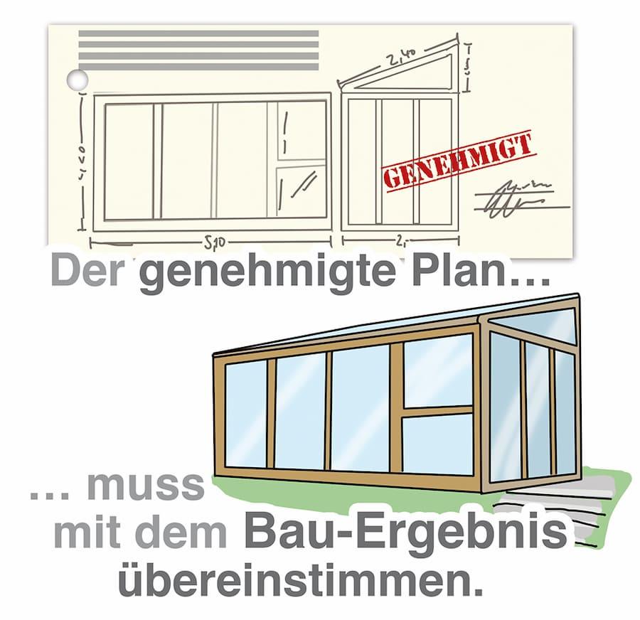 Der genehmigte Plan muss eingehalten werden