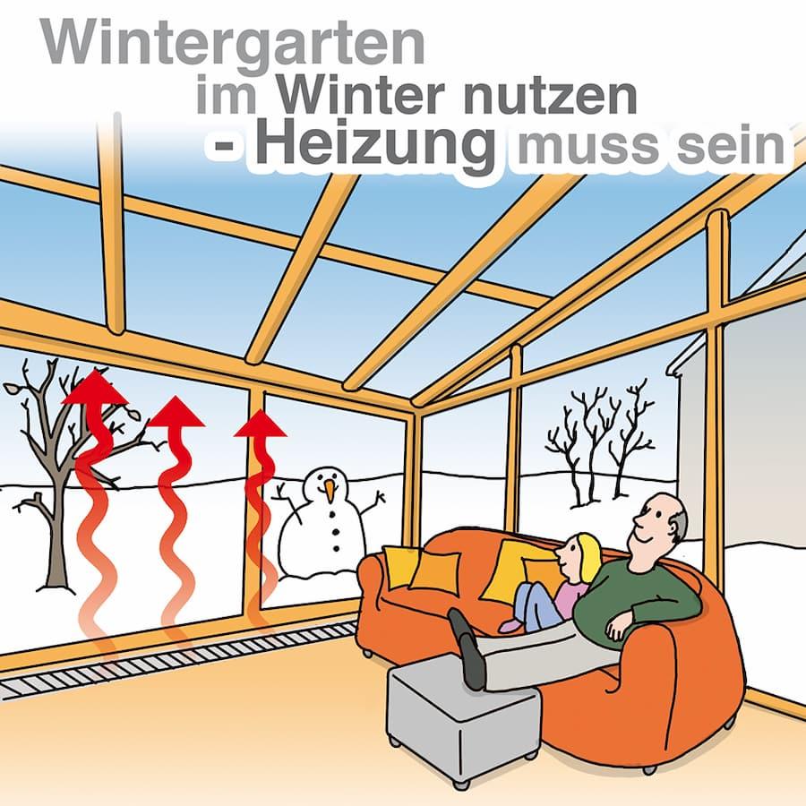 Wer den Wintergarten im Winter nutzen möchte benötigt eine Heizung