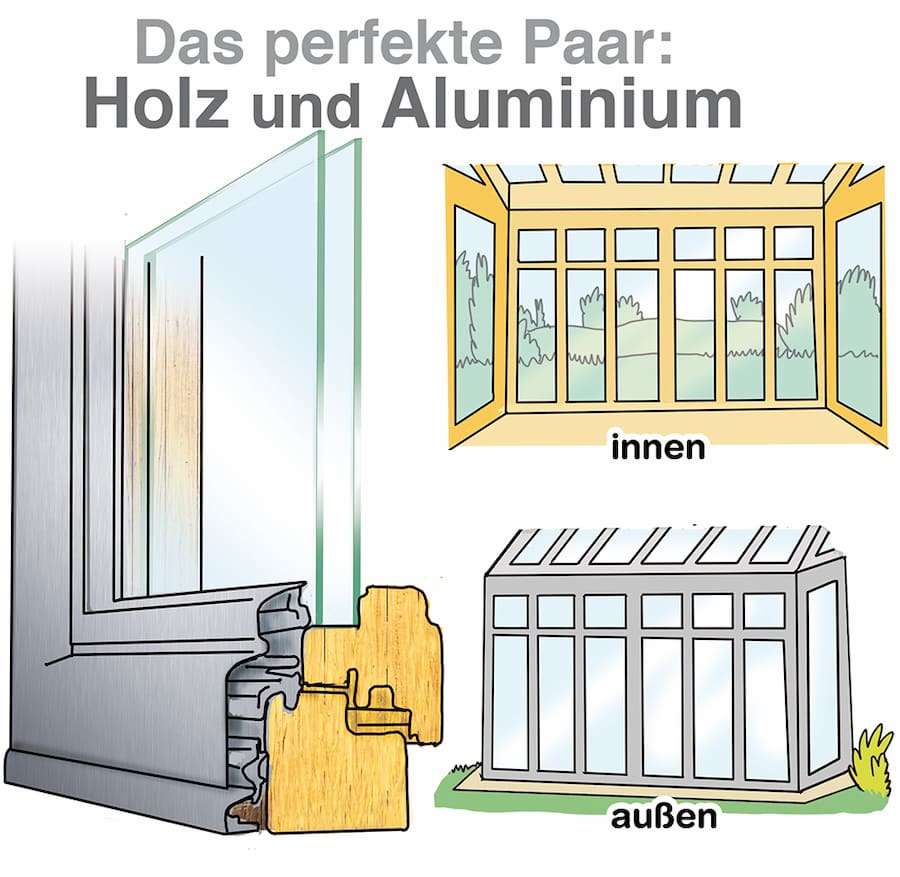 Das perfekte Paar: Holz und Aluminium