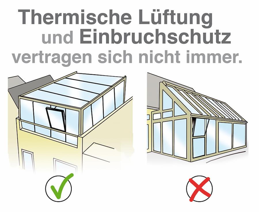 Wintergarten Lüftung: Den Einbruchschutz beachten