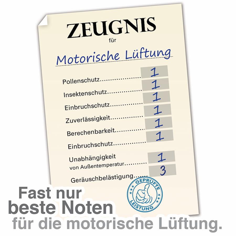 Wintergarten: Fast nur beste Noten für die motorische Lüftung