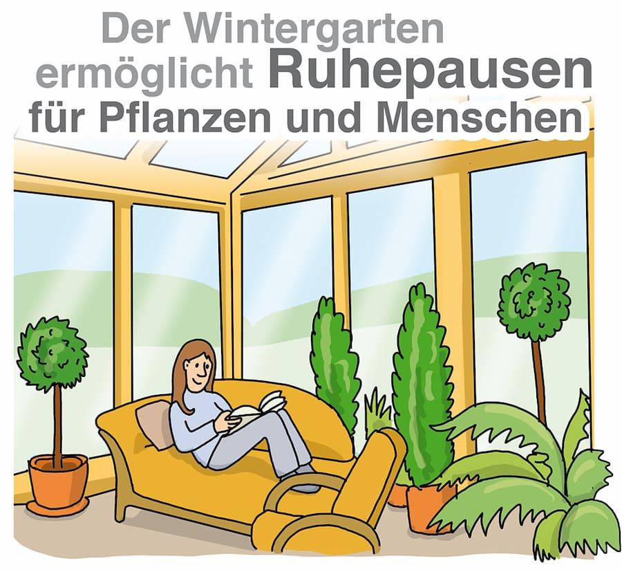 Der Wintergarten ermöglicht Ruhepausen für Pflanzen und Menschen