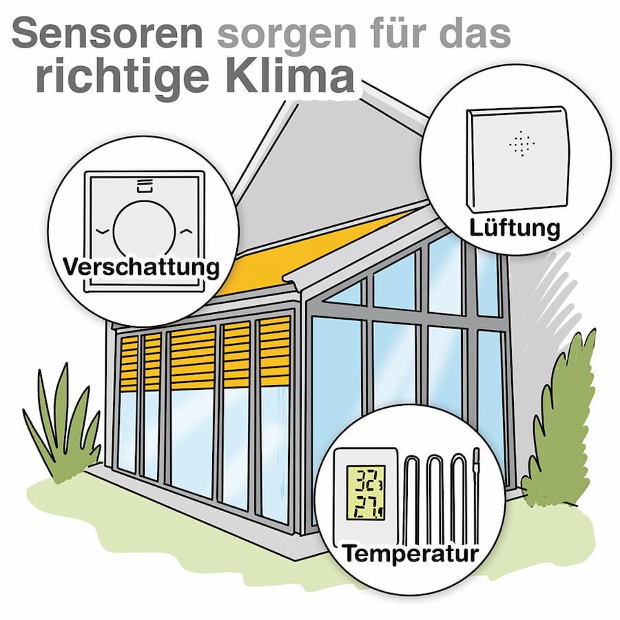 Wintergarten: Sensoren sorgen für das richtige Klima