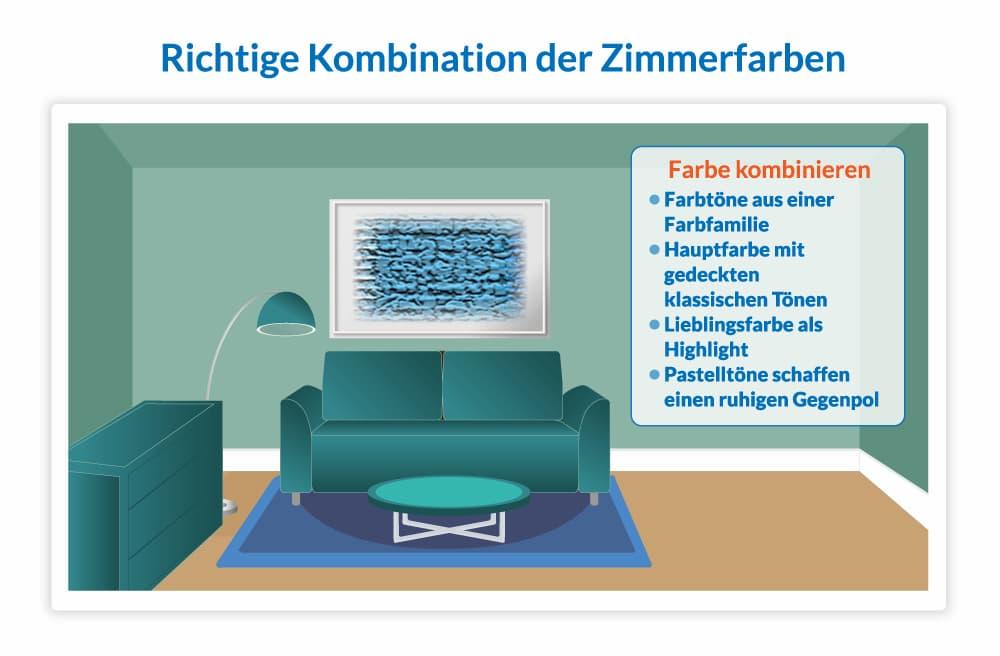 Wohnzimmer: Farben stimmig kombinieren