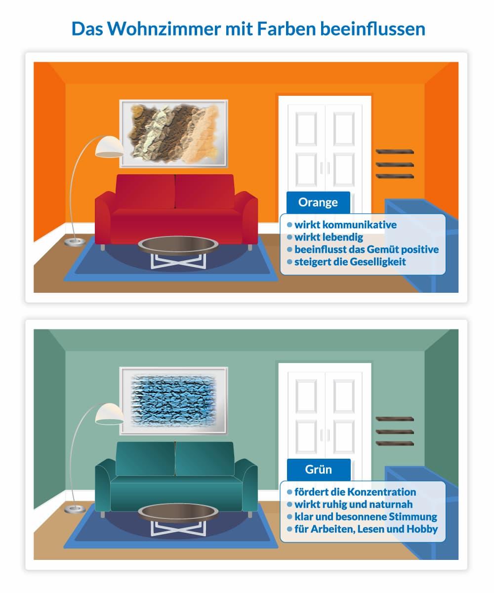 Die Stimmung im Wohnzimmer mit Farben beeinflussen