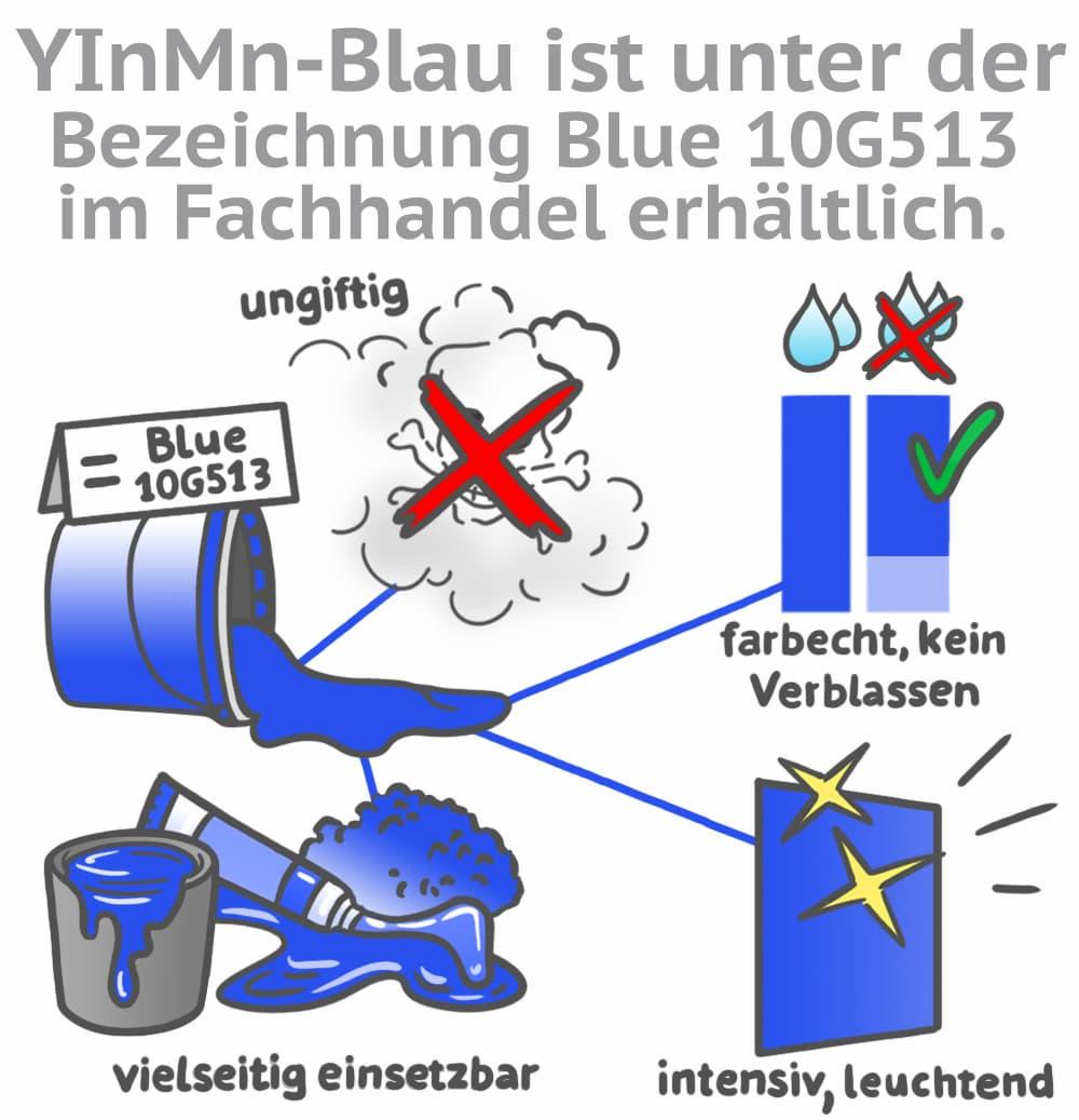 YInMn-Blau ist im Fachhandel unter Blue 10G513 erhältlich