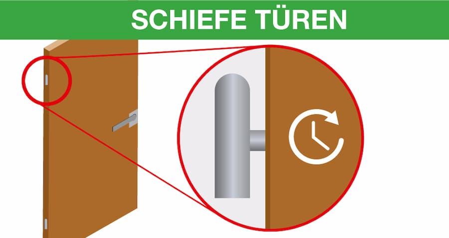 Zimmertür einstellen: Schiefe Türen egalisieren
