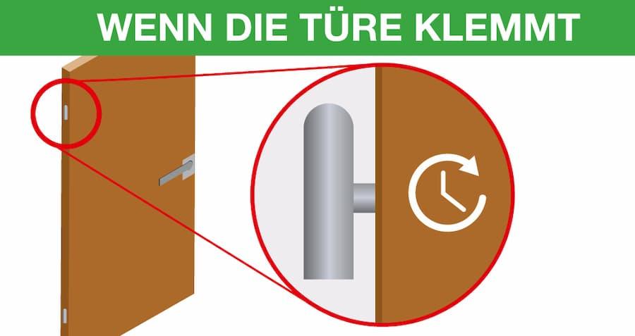 Zimmertür einstellen: Klemmen der Tür abstellen