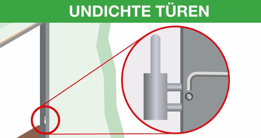 Zimmertuer einstellen: Undichte Türen richtig einstellen